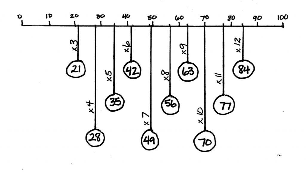 7 Pattern RD