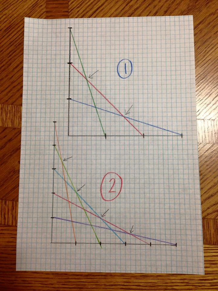 Huff-parabola1